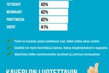 Infografiikoita Suomeksi