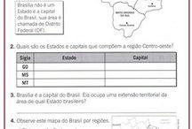 REGIÕES DO BRASIIL