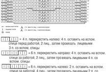 schema vzorků