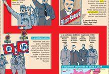le nazisme s'installe