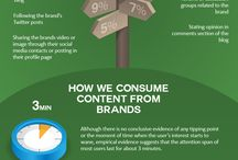 Contagious Content Marketing / What's it takes for world class, contagious content .