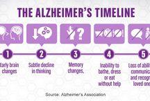 Alzheimer / Demenz