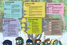 Case Study: Zombie culture