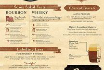 J.R. Revelry Signature Cocktail Recipes / Enjoy our delicious signature cocktails recipes
