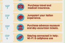 Travel Resources / From  travel insurance to an international smart phone service, this is all about travel resources to help you on your way to the perfect vacation in Italy.
