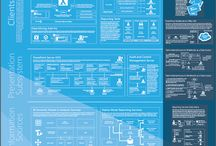 Analytics / Data Science