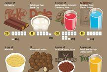 Diabetic resources