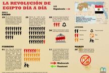 infographics digicom