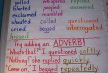 Engelsk Other words for...