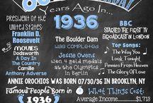 80 års bursdag