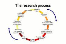 methodology of sociology