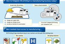 3D tlač infografiky / 3D print infographics / #3dprint #infographics