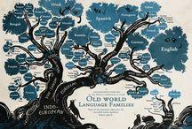 Árvores genealógicas