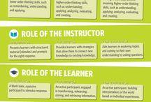 Læring / Lærer