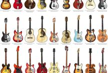 Art de la guitare