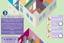 Home Decor/Improvement