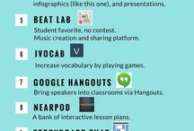 teachers tools and classroom ideas