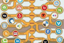 Communication / Communication, marketing, réseaux sociaux...