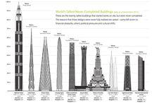 Edifici a torre
