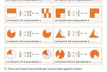 Matematica frazioni