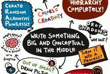 Infographs and Mindmaps