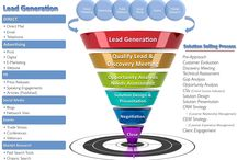 Online Lead Generation Strategies / Better Graph provides online lead generation marketing strategies for you online business. Read the lead generation process and strategies. / by BetterGraph
