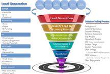 Online Lead Generation Strategies / Better Graph provides online lead generation marketing strategies for you online business. Read the lead generation process and strategies. / by BetterGraph