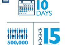 15 Years, 500k Participants | Birthright Israel / Summer 2015 was a summer of milestones / by Birthright Israel