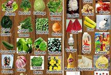 Diet alkaline acidic