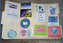 Ideas for teaching visually