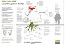 Business Model / by Marcelo Alvarez Bravo
