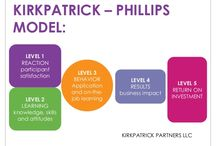 Philips model