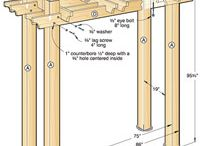Woodworking -> Plans