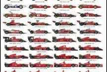 F1 World