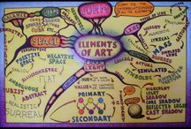 Michael Petiford / Mind maps created by Michael Petiford. More of Michael's work can be found on http://progdrumblog.blogspot.com.au/ / by IQ Matrix