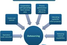 24/7 Noc Outsourcing Services