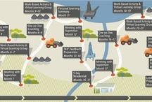 info graphs & journey maps / by Kim Clendenin