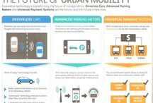 urban mobility / referências para tcc
