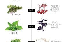 Food, herb & tea pairing / Things that go with tea