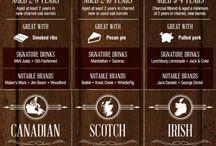 Whisky pairing