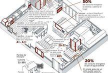 Eficiencia Energética / Imagenes encontradas en la red. Un servicio del estudio ARQUINUR RG. S.L.P. (Arquitectos e Ingenieros). Expertos en proyectos de Arquitectura, Ingeniería y Urbanismo. Web: http://www.arquinur.org