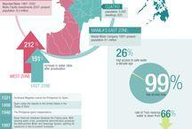 Infographics: Water