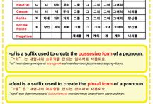 Learning Korean (BASICS)