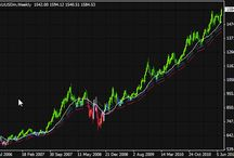 forex tradings
