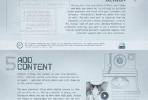 .blog&wordpress