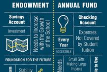 Nonprofit finances / Tips and articles related to nonprofit finances.