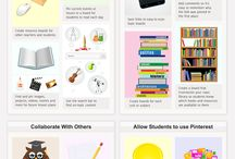 Pinterest in education ideas