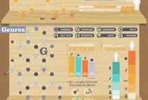 Infographics / by Carlos Oyarzun