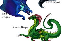 EpicFantasy Dragons / Art and stuff...