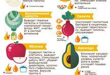 Рецепты и идеи